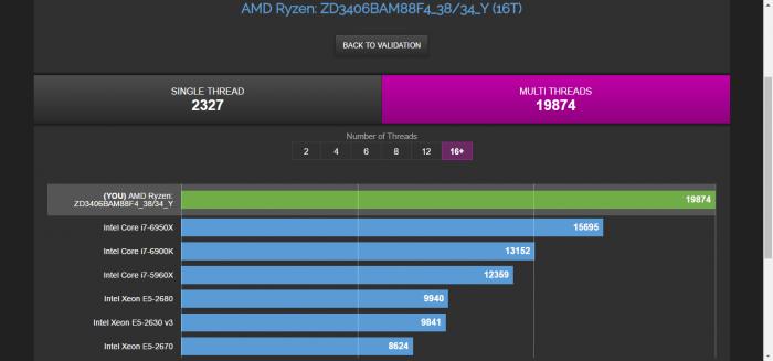 锐龙 AMD Ryzen 7 1700X 跑分车轮战的照片 - 3