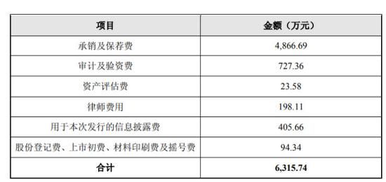 中曼石油上市11个月破发 国泰君安只荐不保赚4800万