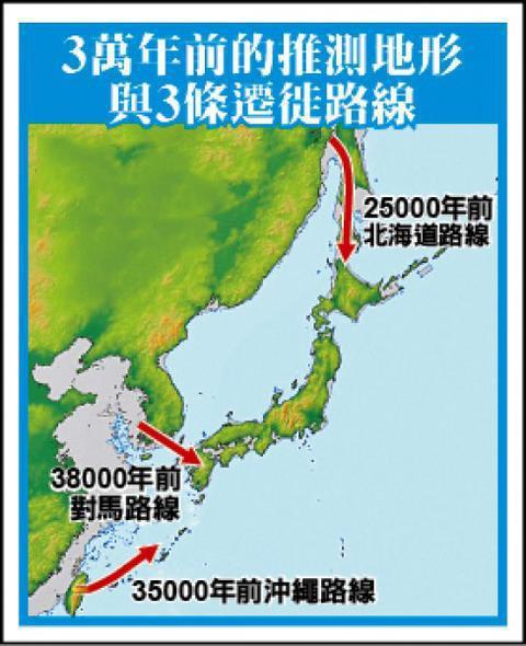 海部阳介假设示意图(来源:台湾媒体)