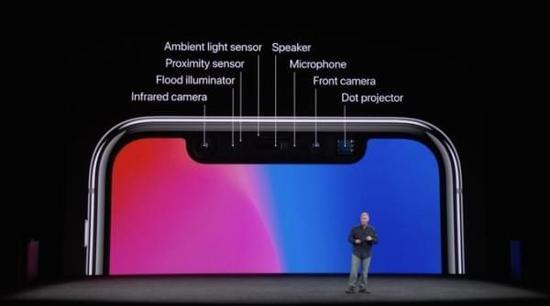 2019苹果将为iPhone后置3D感知摄像头