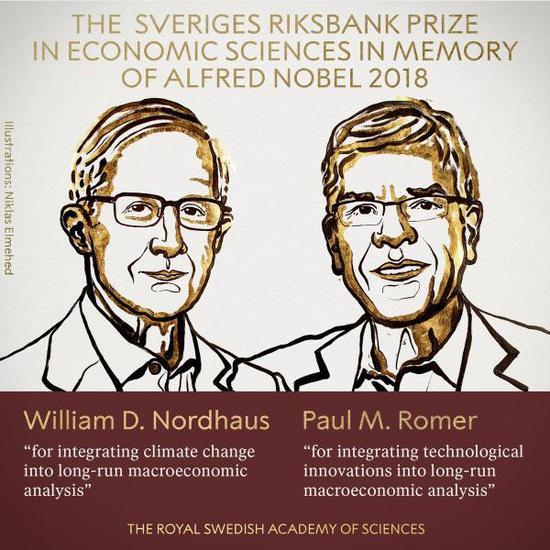 诺奖花落气候变化与技术创新:两位美国教授获奖