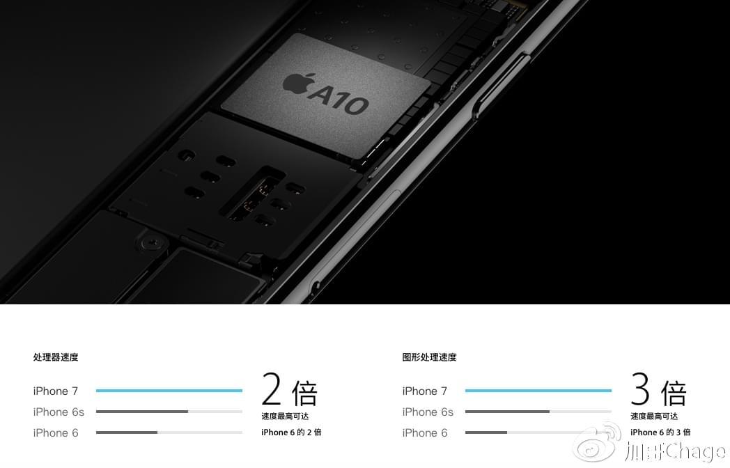 苹果的大败局?最详细的iPhone 7万字评测的照片 - 25