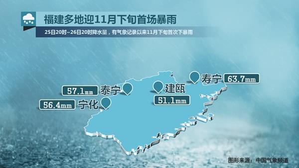 华北黄淮霾又起 全国大部未来雨雪暂歇