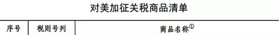 中国将橙汁威士忌列入加税清单 打中特朗普七寸?