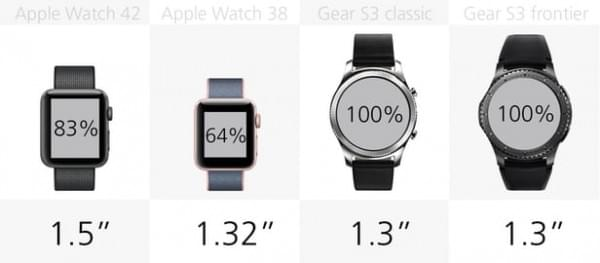 Apple Watch Series 2和三星Gear S3规格参数对比的照片 - 17