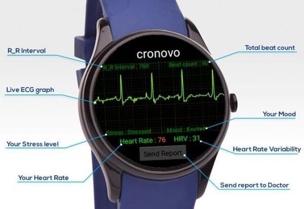 Cronovo:号称世界上最小心电图仪的智能手表