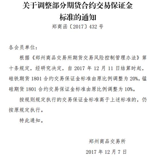 郑商所连续两日上调硅铁合约保证金