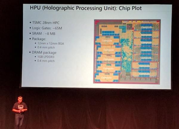 微软HoloLens的新处理单元HPU有24核心 由台积电代工的照片 - 2