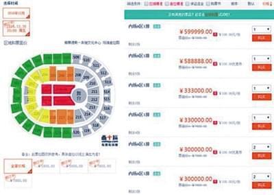 王菲演唱会票价曾炒到599999元 演唱会临近打折卖