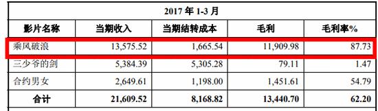 """亭东影业估值20亿,韩寒如何从""""作家公知""""转型为""""商人""""?"""
