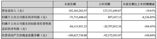 朗新科技上市业绩断崖玩收购 投行中信证券赚3300万