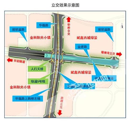 重庆华福立交工程方案公示 分三层含上跨桥下穿道