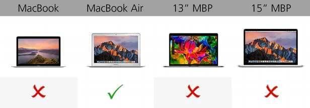 规格参数对比:苹果 MacBook 系列的对决的照片 - 16