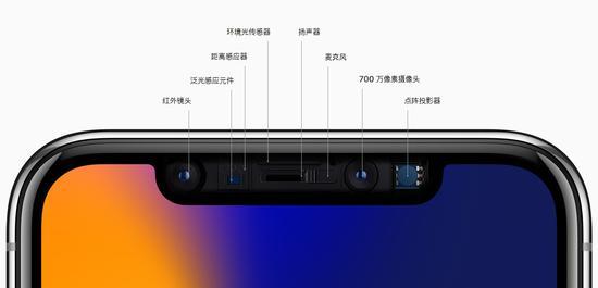 若iPhone无刘海全面屏 Face ID仍是优先方案