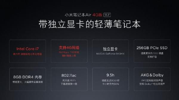 无需插SIM卡也能上4G网络:小米笔记本Air 4G版发布的照片 - 5