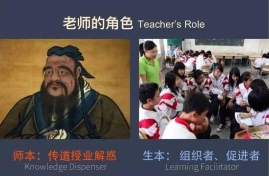 其实,老师如果不调整自己的角色和功能,也会像公交售票员一样被淘汰。
