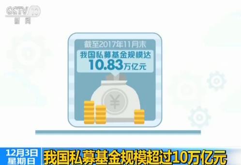 私募基金规模超10万亿 成支持实体经济重要力量
