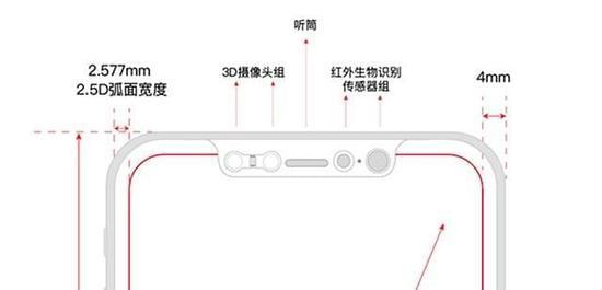 iPhone8最新传闻汇总 新机九成就长这样了