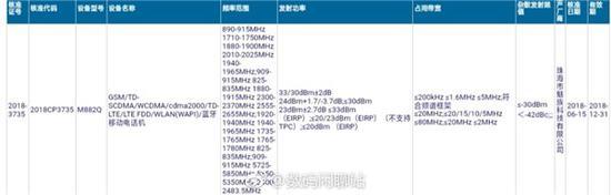 疑似魅族16入网:无刘海全面屏+屏下指纹