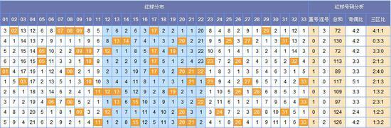黄小仙双色球18016期中奖预测(上期中二等奖)