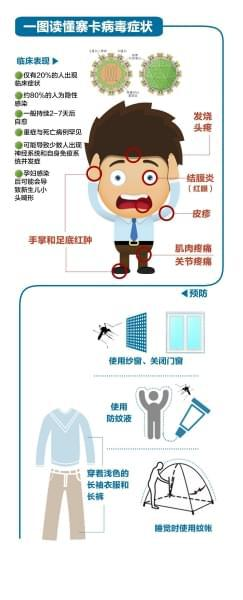 30名中国公民在新感染寨卡