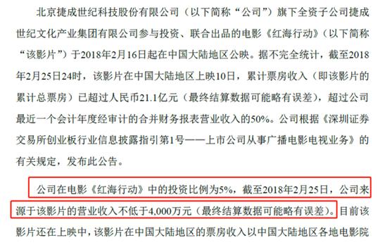 《红海行动》票房破33亿 有投资方票房收益达148%