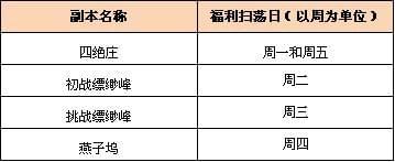 """《天龙八部》4月28日""""十周年版""""情义公测公告"""