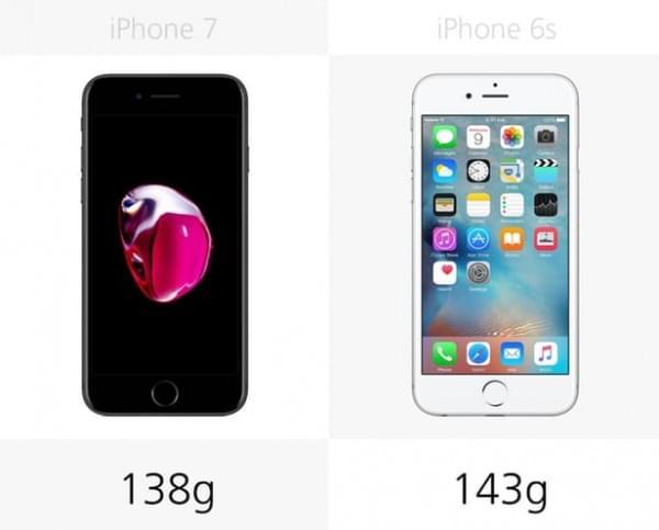差800块钱:买iPhone 7还是买iPhone 6s?的照片 - 3