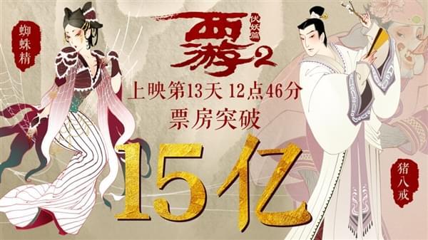 《西游伏妖篇》票房突破15亿 春节档冠军的照片
