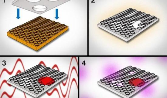 美国MIT研发石墨烯渗透膜 比现有材料速度快10倍