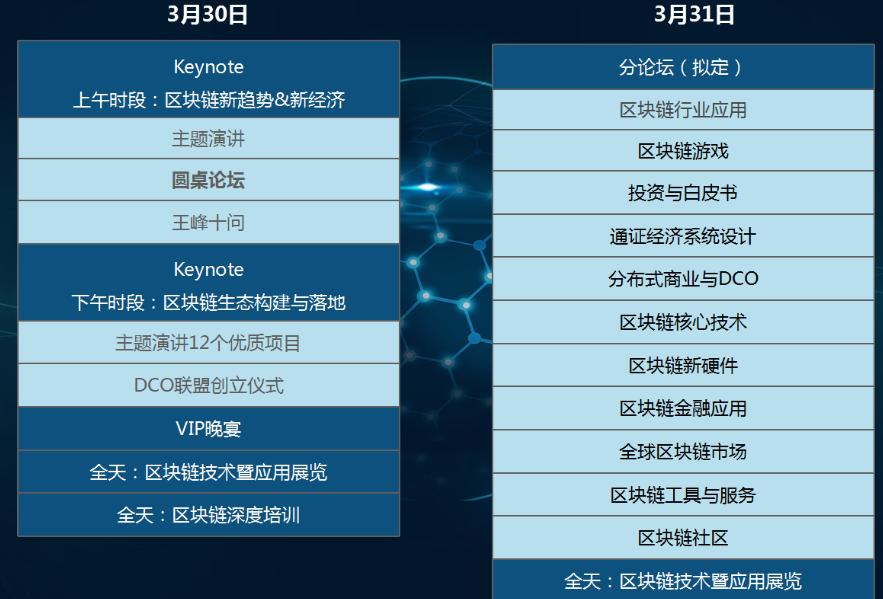 细数参加区块链技术及应用峰会(BTA)·中国的六大理由