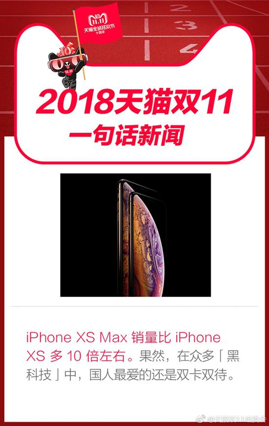 国人大爱XS Max:双11销量十倍于iPhone XS
