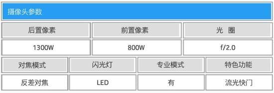 荣耀畅玩5C拍照专项评测(先不发先不发)