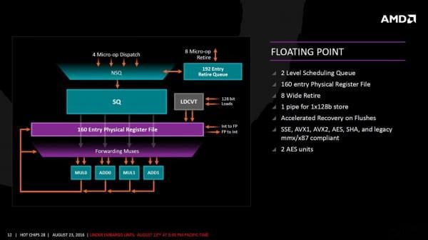 AMD Zen架构细节全公开的照片 - 9