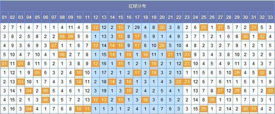 [韩鸷]双色球17116期黄金点:蓝胆06 07 10