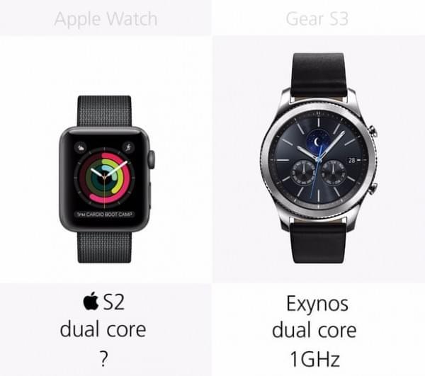 Apple Watch Series 2和三星Gear S3规格参数对比的照片 - 22