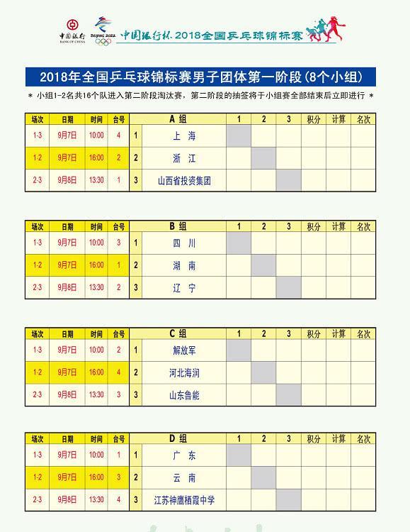 乒球全锦赛男女团分组确定 国乒大咖迎最强挑战