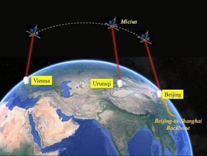 我国首次实现洲际量子通话:无人可窃听通话