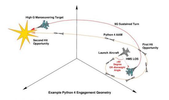 可向后攻击尾追敌机!F22将配备新型空空导弹