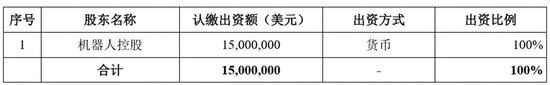 富士康IPO硬伤:成立未满3年 无实控人 负债1204亿