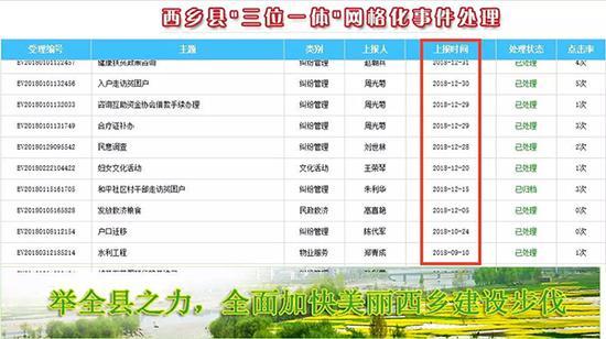 陕西西乡回应官方平台数据穿越:操作不当 已批评