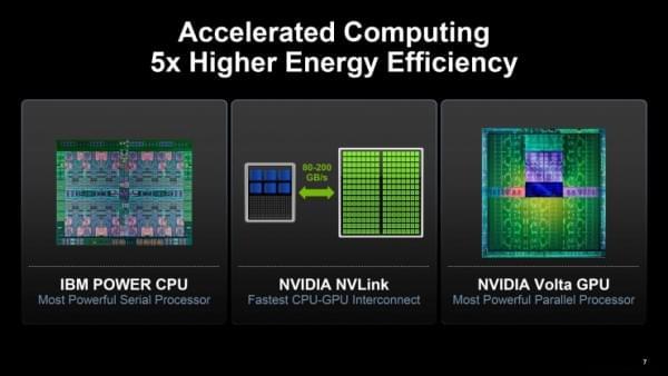 CPU、GPU这样协作更配 IBM和NVIDIA发布AI服务器的照片 - 2