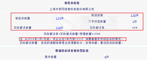 """浙江美大历史募投项目""""放鸽子"""",选择齐家网""""猪队友""""再起飞"""