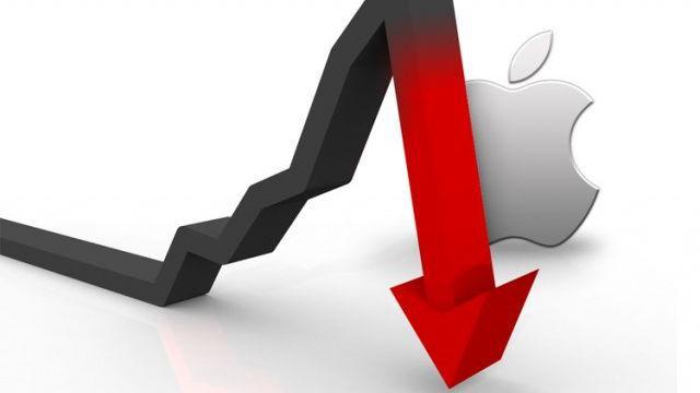 苹果股价正陷多空拉锯战:管理层大笔回购