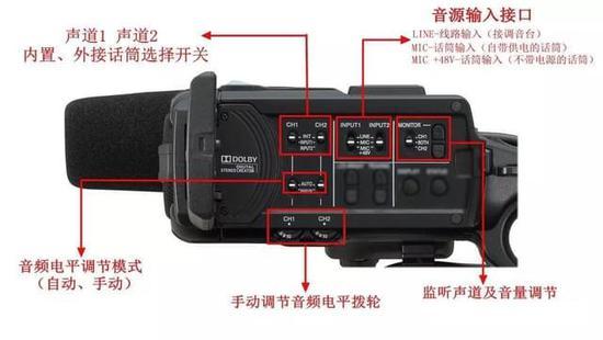 有影也有声 JVC HM360音频的调节解析