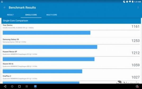 Lenovo Yoga Book笔记本评测:独特的2合1笔记本的照片 - 9