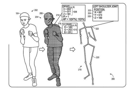 专利曝光:微软仍在深入开发无接触手势交互方案