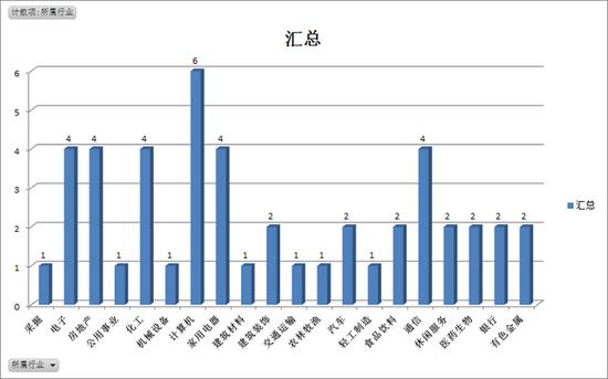 外资狂抛贵州茅台逾6亿元 两只区块链股遭抢筹