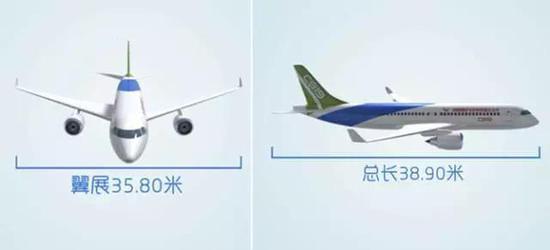 国产大型客机C919将首飞:突破技术封锁真正属于中国的照片 - 3