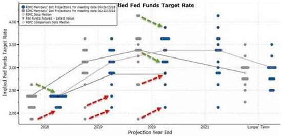 """A股入""""富""""美联储加息 全球资本市场如何演绎?"""